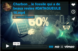 2015 12 charbon datagueule video